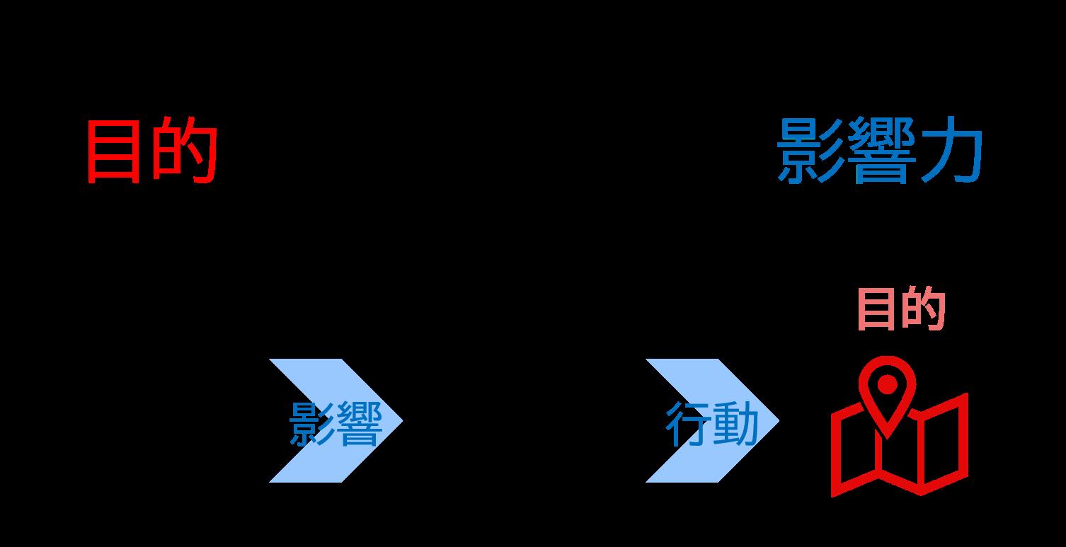 leader_ship